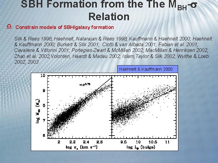 SBH Formation from the The MBH- Relation d Constrain models of SBH/galaxy formation Silk