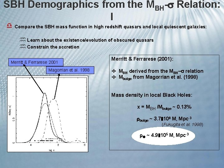 SBH Demographics from the MBH- Relation: I d Compare the SBH mass function in