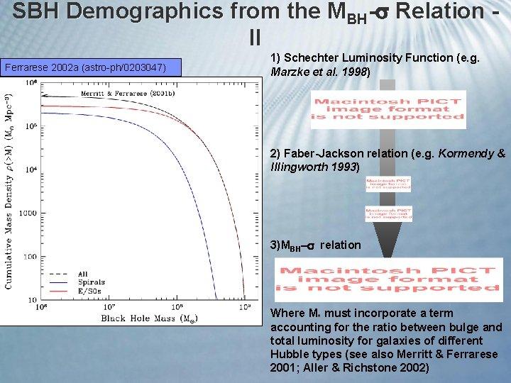 SBH Demographics from the MBH- Relation II Ferrarese 2002 a (astro-ph/0203047) 1) Schechter Luminosity