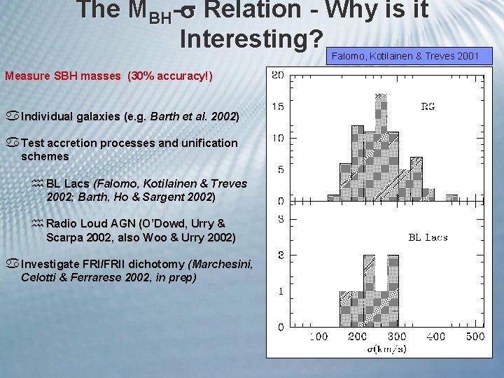 The MBH- Relation - Why is it Interesting? Falomo, Kotilainen & Treves 2001 Measure