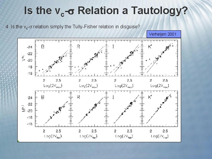 Is the vc- Relation a Tautology? 4. Is the vc- relation simply the Tully-Fisher