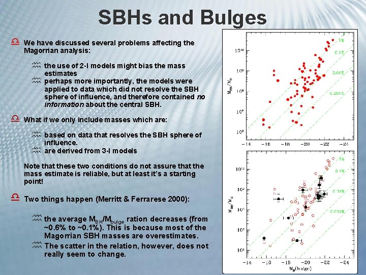SBHs and Bulges d We have discussed several problems affecting the Magorrian analysis: h