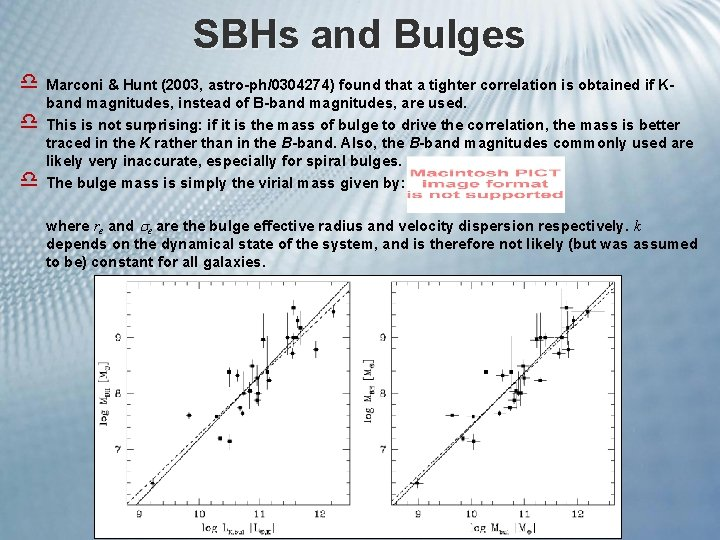 SBHs and Bulges d Marconi & Hunt (2003, astro-ph/0304274) found that a tighter correlation