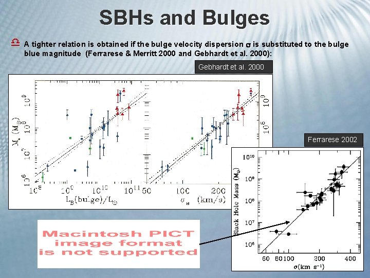 SBHs and Bulges d A tighter relation is obtained if the bulge velocity dispersion
