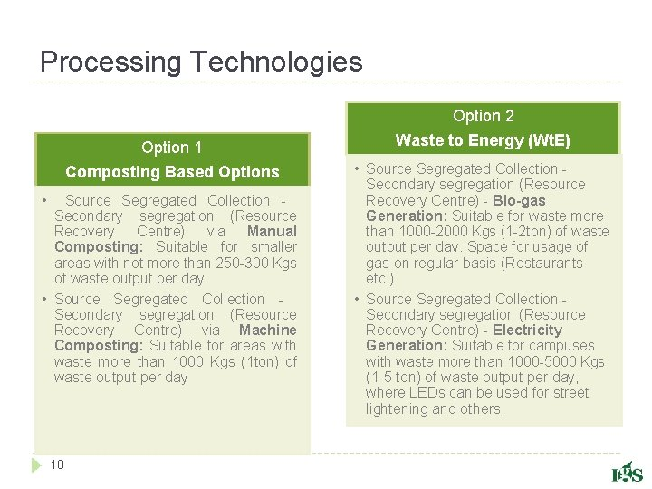 Processing Technologies Option 2 • Option 1 Waste to Energy (Wt. E) Composting Based