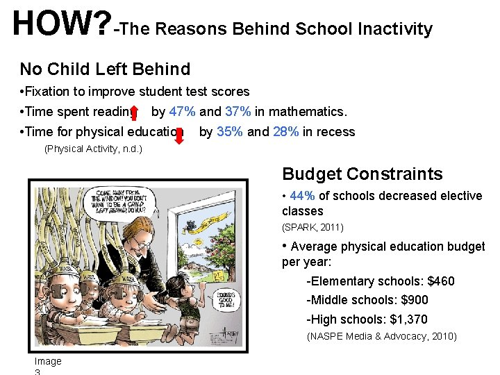 HOW? -The Reasons Behind School Inactivity No Child Left Behind • Fixation to improve