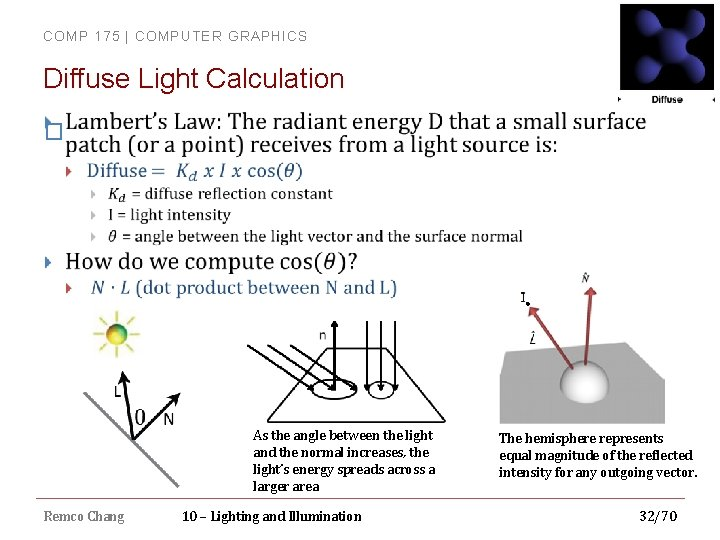 COMP 175 | COMPUTER GRAPHICS Diffuse Light Calculation � As the angle between the