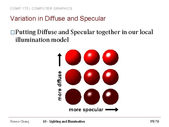 COMP 175 | COMPUTER GRAPHICS Variation in Diffuse and Specular �Putting Diffuse and Specular