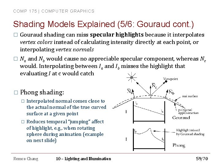 COMP 175 | COMPUTER GRAPHICS Shading Models Explained (5/6: Gouraud cont. ) Gouraud shading