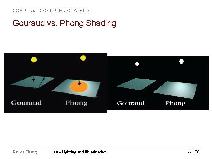 COMP 175 | COMPUTER GRAPHICS Gouraud vs. Phong Shading Remco Chang 10 – Lighting