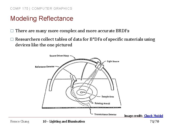 COMP 175 | COMPUTER GRAPHICS Modeling Reflectance � There are many more complex and