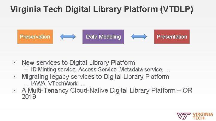 Virginia Tech Digital Library Platform (VTDLP) Preservation Data Modeling Presentation • New services to