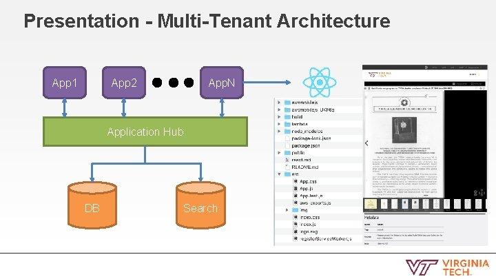Presentation - Multi-Tenant Architecture App 1 App 2 App. N Application Hub DB Search
