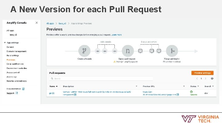 A New Version for each Pull Request