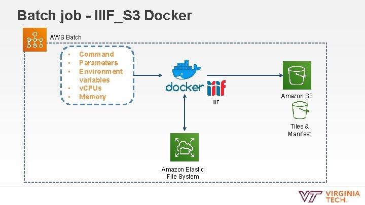 Batch job - IIIF_S 3 Docker AWS Batch • • • Command Parameters Environment