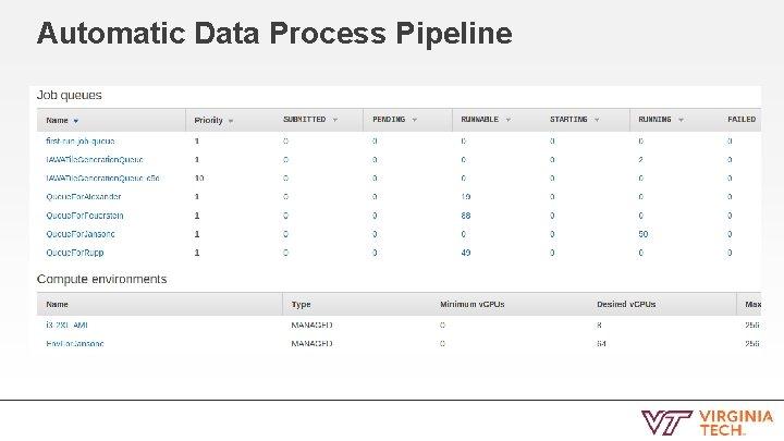 Automatic Data Process Pipeline