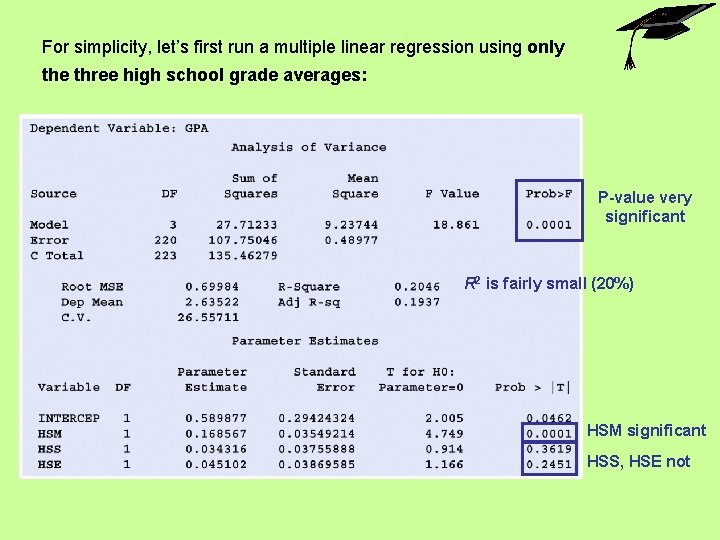 For simplicity, let's first run a multiple linear regression using only the three high