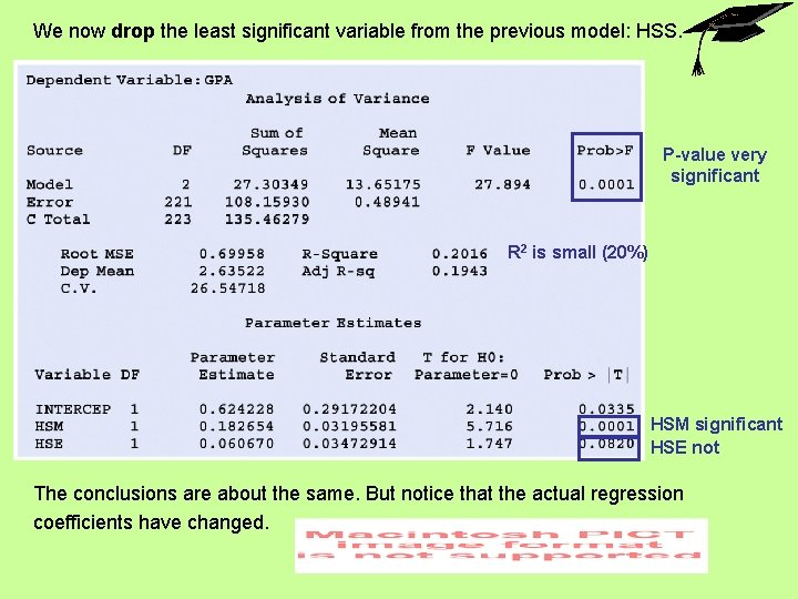 We now drop the least significant variable from the previous model: HSS. P-value very