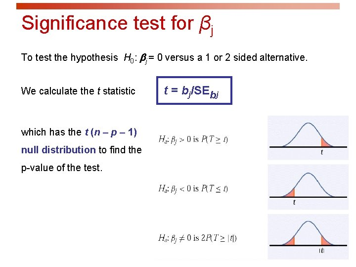 Significance test for βj To test the hypothesis H 0: j = 0 versus