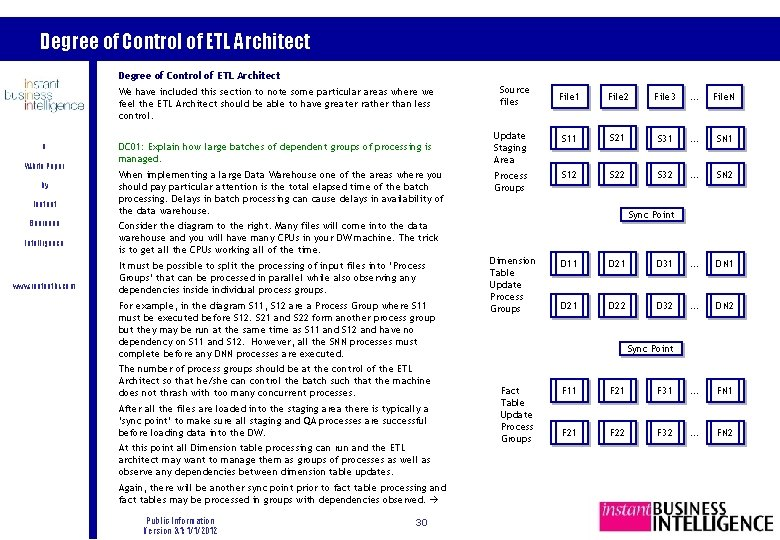 Degree of Control of ETL Architect We have included this section to note some
