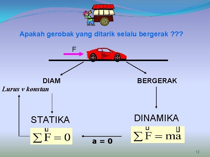 Apakah gerobak yang ditarik selalu bergerak ? ? ? F DIAM Lurus v konstan