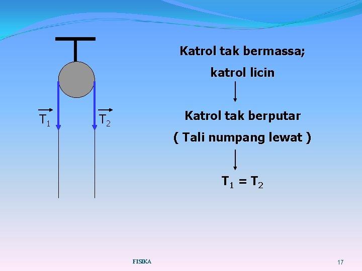 Katrol tak bermassa; katrol licin T 1 Katrol tak berputar T 2 ( Tali