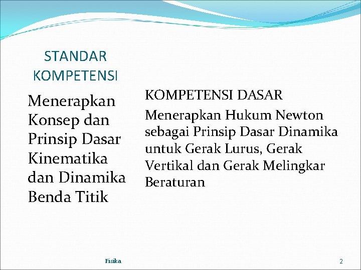 STANDAR KOMPETENSI Menerapkan Konsep dan Prinsip Dasar Kinematika dan Dinamika Benda Titik Fisika KOMPETENSI