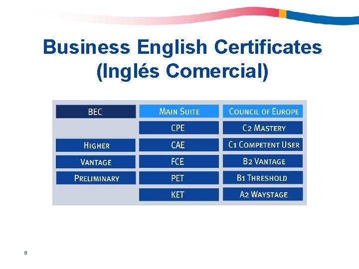 Business English Certificates (Inglés Comercial) 8