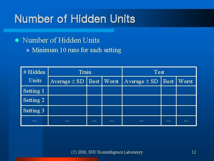 Number of Hidden Units l Number of Hidden Units ¨ Minimum 10 runs for