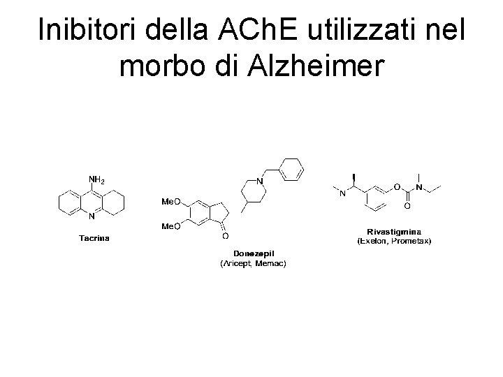 Inibitori della ACh. E utilizzati nel morbo di Alzheimer