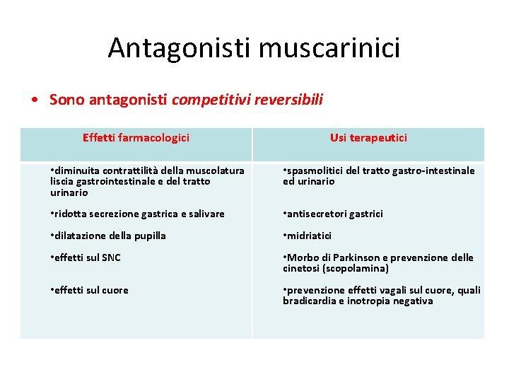 Antagonisti muscarinici • Sono antagonisti competitivi reversibili Effetti farmacologici Usi terapeutici • diminuita contrattilità