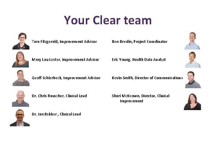 Your Clear team Tara Fitzgerald, Improvement Advisor Ben Breslin, Project Coordinator Mary Lou Lester,