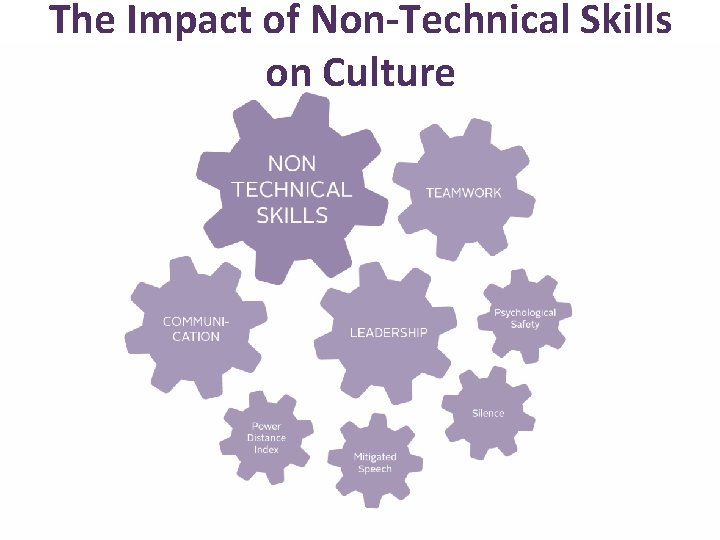 The Impact of Non-Technical Skills on Culture