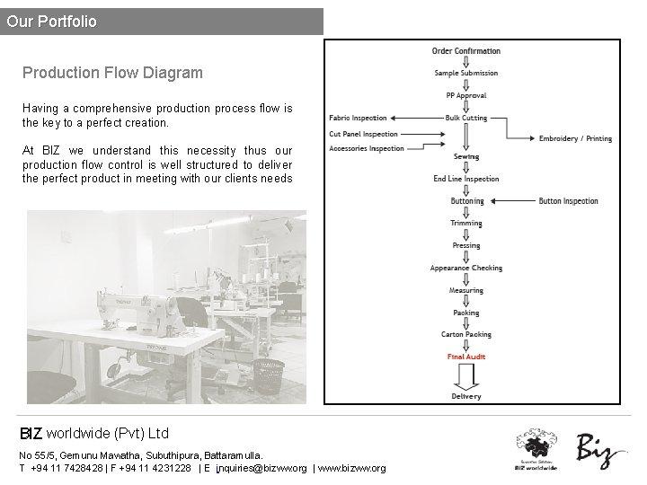 Our Portfolio Production Flow Diagram Having a comprehensive production process flow is the key