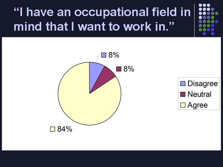 """""""I have an occupational field in mind that I want to work in. """""""
