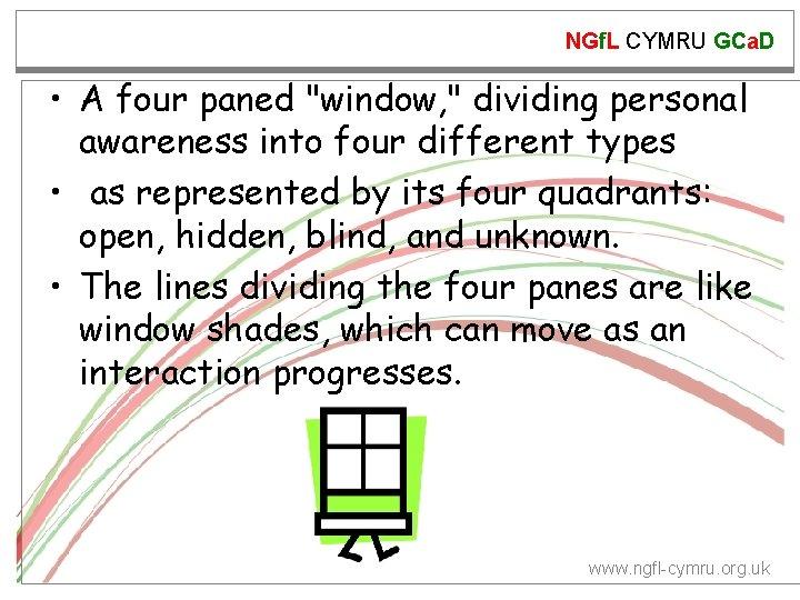 "NGf. L CYMRU GCa. D • A four paned ""window, "" dividing personal awareness"