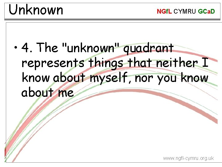 "Unknown NGf. L CYMRU GCa. D • 4. The ""unknown"" quadrant represents things that"