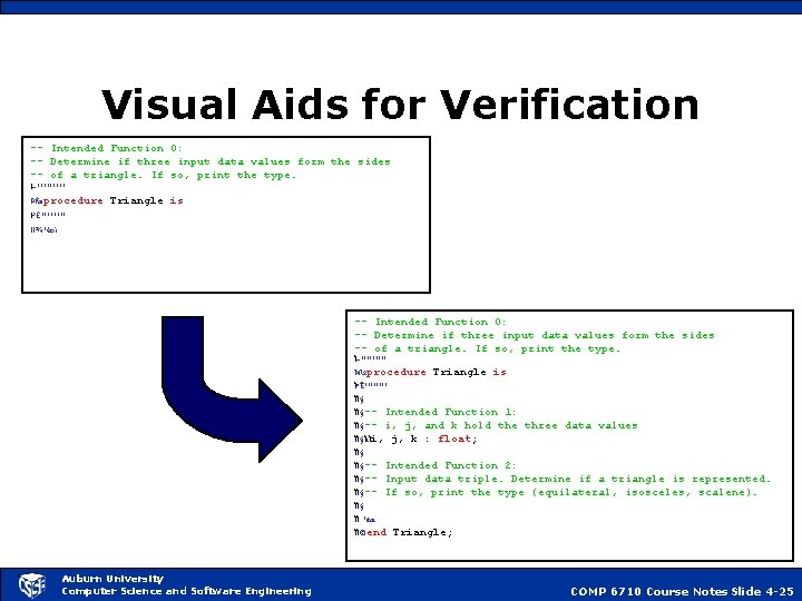 Visual Aids for Verification -- Intended Function 0: -- Determine if three input data