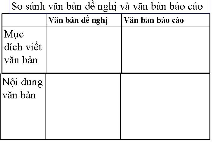 So sánh văn bản đề nghị và văn bản báo cáo Văn bản đề