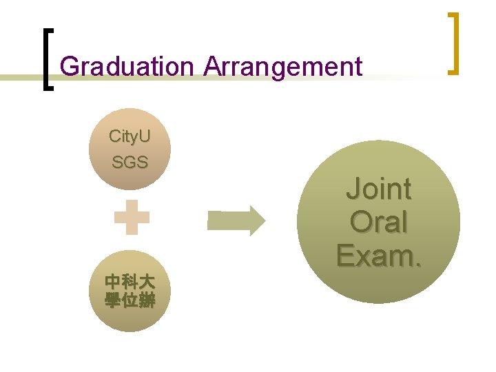 Graduation Arrangement City. U SGS 中科大 學位辦 Joint Oral Exam.