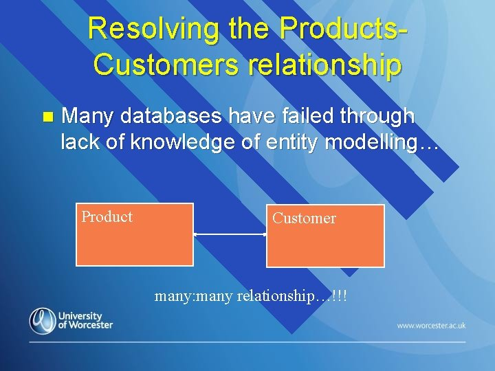 Resolving the Products. Customers relationship n Many databases have failed through lack of knowledge