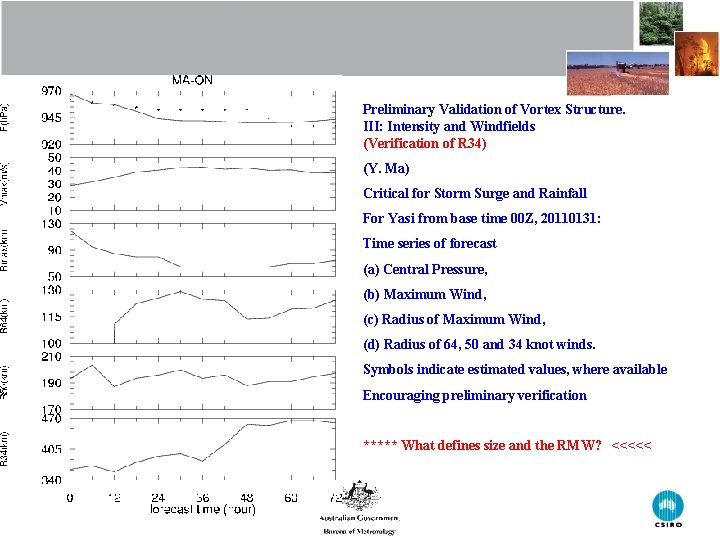 Preliminary Validation of Vortex Structure. III: Intensity and Windfields (Verification of R 34) (Y.