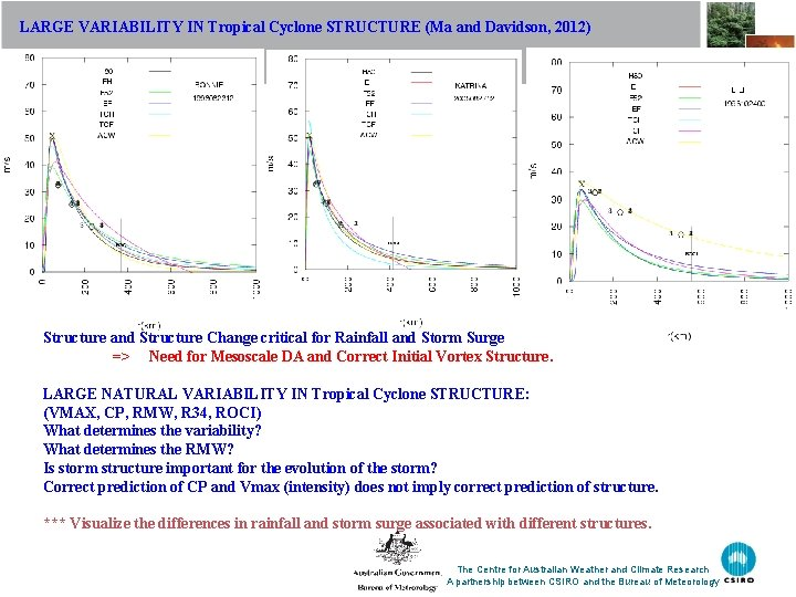 LARGE VARIABILITY IN Tropical Cyclone STRUCTURE (Ma and Davidson, 2012) Structure and Structure Change