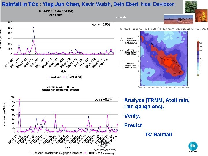 Rainfall in TCs : Ying Jun Chen, Kevin Walsh, Beth Ebert, Noel Davidson example