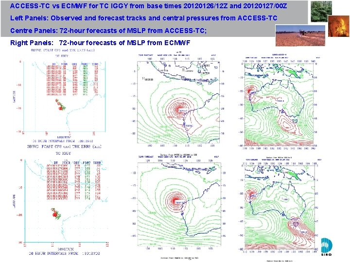 ACCESS-TC vs ECMWF for TC IGGY from base times 20120126/12 Z and 20120127/00 Z