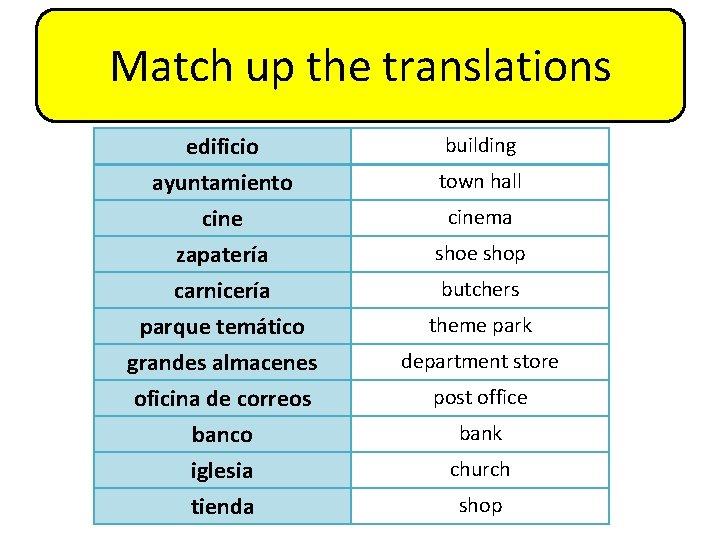 Match up the translations edificio ayuntamiento cine zapatería carnicería parque temático grandes almacenes oficina