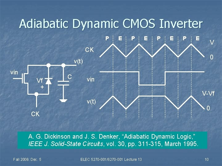 Adiabatic Dynamic CMOS Inverter P E P E V CK 0 v(t) vin Vf