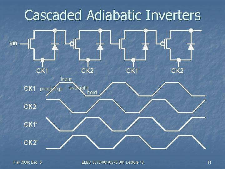 Cascaded Adiabatic Inverters vin CK 1 CK 2 CK 1' CK 2' input CK