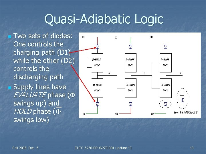 Quasi-Adiabatic Logic Two sets of diodes: One controls the charging path (D 1) while