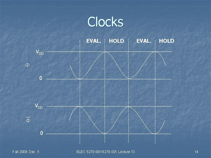 Clocks EVAL. HOLD VDD 0 Fall 2006: Dec. 5 ELEC 5270 -001/6270 -001 Lecture